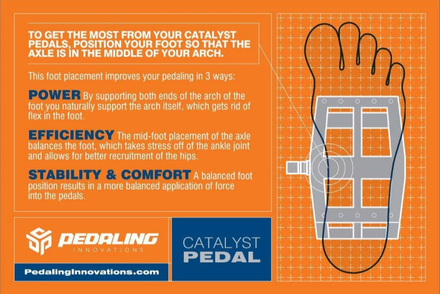 Benefits of Catalyst Pedals by Pedaling Innovations